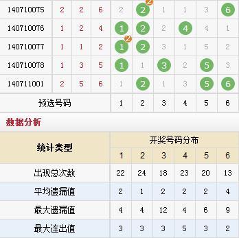 广西快3开奖结果 预测 今日对子关注33图片