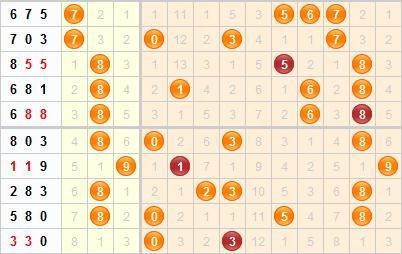 天机居士预测福彩3D第2014236期 号码推荐0 4 7 8图片
