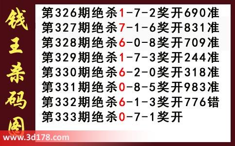 钱王杀码图分析3d第2016333期杀三码:017