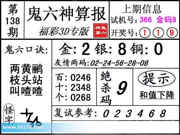 鬼六神算报3d第2017138期推荐绝杀码:9