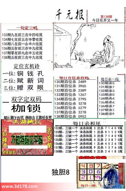 布衣千元报3d第2017138期每日百位杀四码:0952