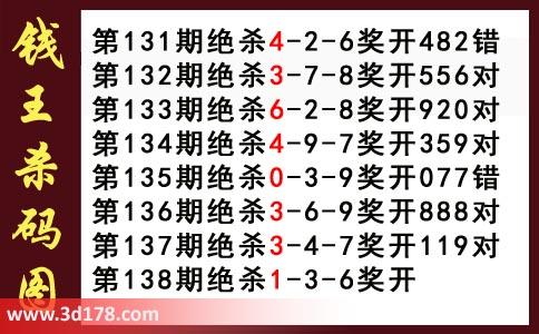 3d钱王杀码图第2017138期推荐杀三码:136