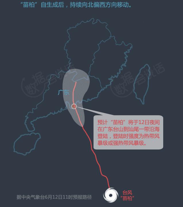 新晋台风的移动图