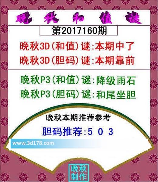 3d红五晚秋图第2017160期胆码推荐:035