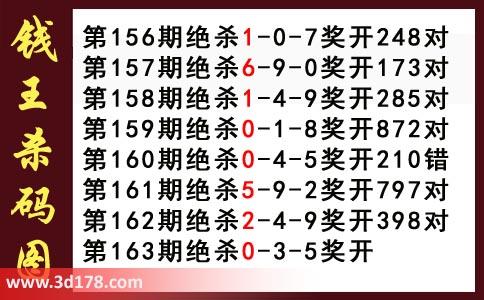 3d第2017163期钱王杀码图推荐杀三码:035