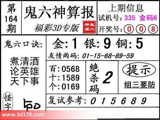 鬼六神算报3d第2017164期推荐十位:1589