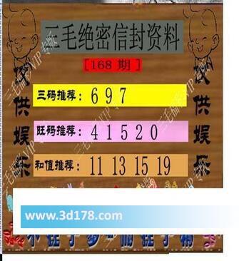3d第2017168期三毛绝密信封资料推荐:三胆关注679