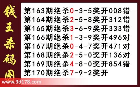 3d钱王杀码图第2017170期推荐杀三码:279