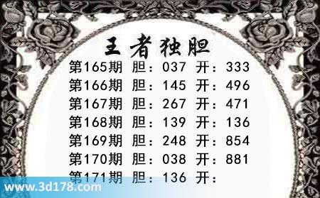 第2017171期3d王者三胆本期推荐:关注136