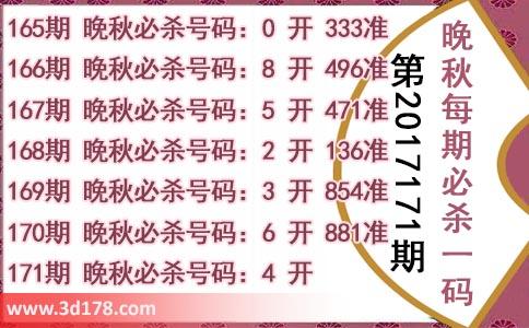 3d第2017171期晚秋杀码图:杀一码4