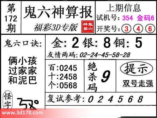 鬼六神算报3d第2017172期推荐十位:2458