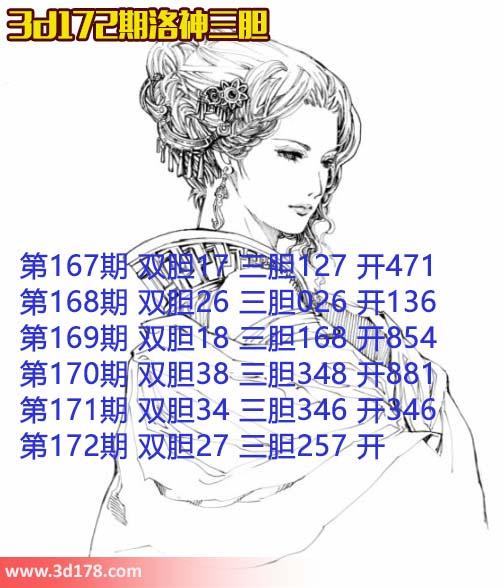 第2017172期3d洛神三胆图强力推荐:257