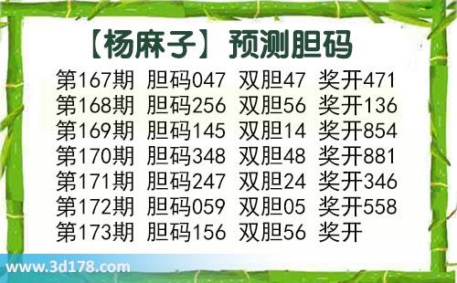 杨麻子胆码图3d第2017173期推荐:胆码关注156