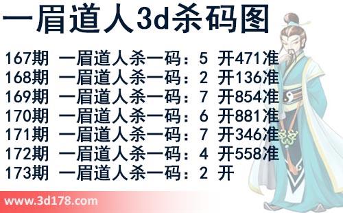 第2017173期一眉道人3d杀码图:杀一码2