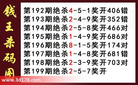 3d钱王杀码图第2017199期推荐杀三码:257