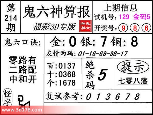 鬼六神算报3d第2017214推荐百位:0137