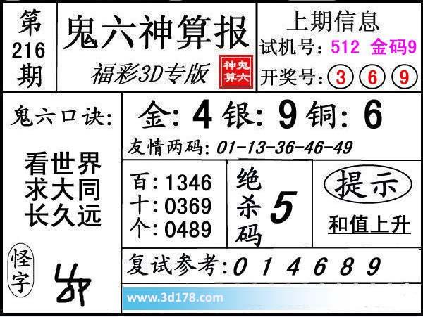 鬼六神算报3d第2017216推荐金胆:4