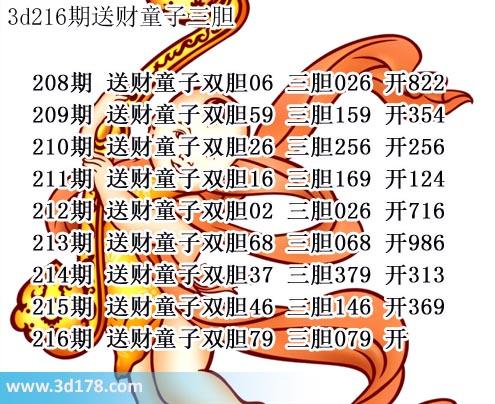 3d第2017216期送财童子图推荐:胆码关注079