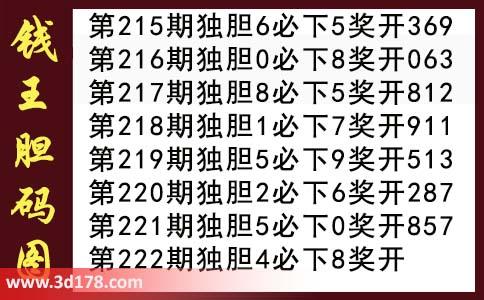 3d第2017222期钱王胆码图推荐:独胆4