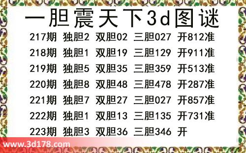 3d第2017223期一胆震天下强力推荐:双胆关注36