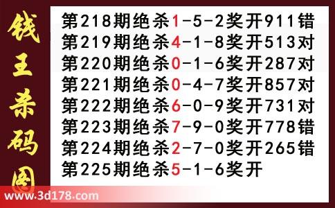 第2017225期3d钱王杀码图推荐杀三码:156