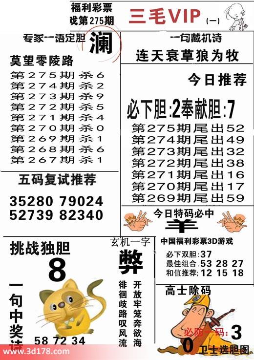 三毛图库3d第2017275期挑战独胆:8