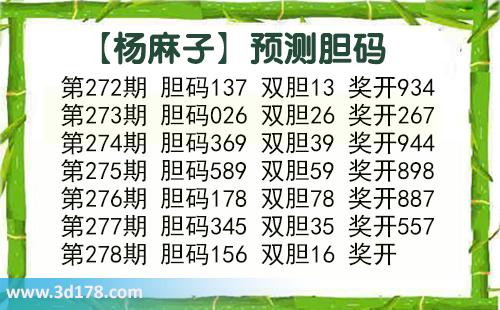 杨麻子胆码图3d第2017278期推荐:胆码156