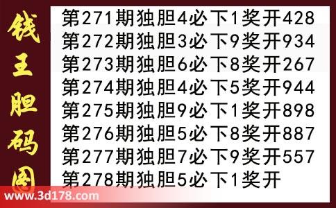 钱王胆码图3d第2017278期推荐:独胆5