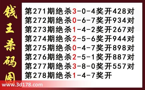 钱王杀码图3d第2017278期推荐:杀147