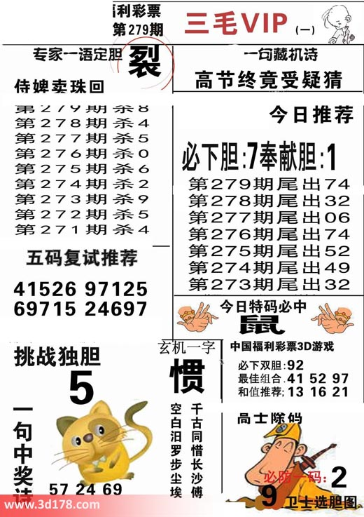 三毛图库3d第2017279期必下胆:7