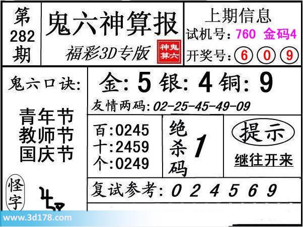鬼六神算报3d第2017282期推荐绝杀码:1