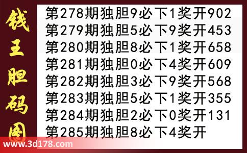 3d第2017285期钱王胆码图推荐:独胆8