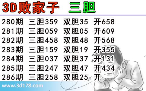 3d第2017286期败家子三胆图推荐:258