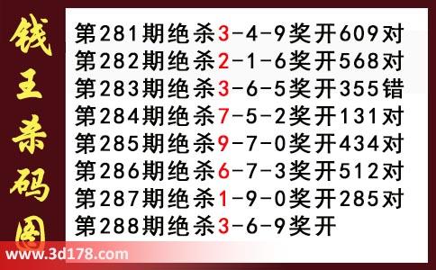 3d第2017288期钱王杀码图推荐:杀369
