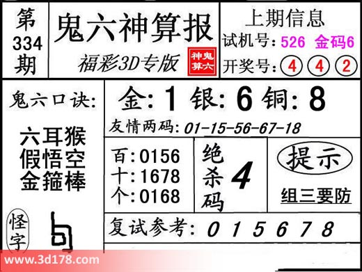 鬼六神算报3d第2017334期推荐个位:0168