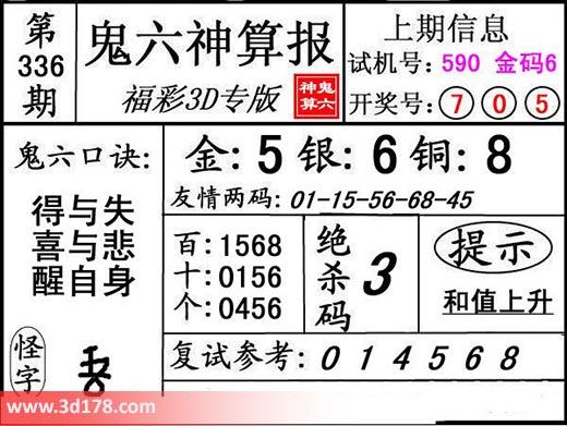 鬼六神算报3d第2017336期推荐金胆:5