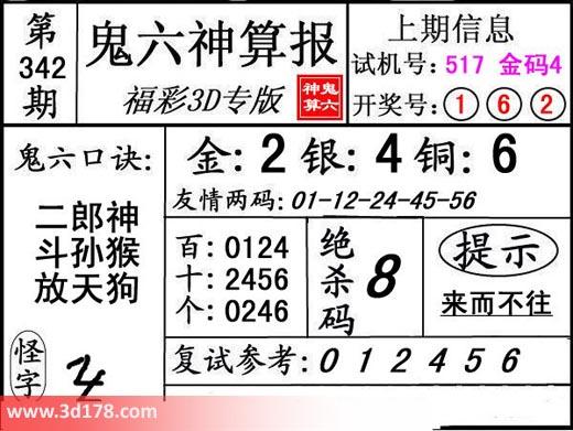 鬼六神算报3d第2017342期推荐复式参考:012456