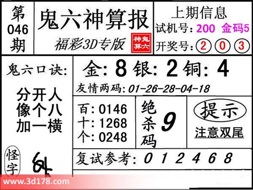 鬼六神算报3d第2018046期推荐金胆:8