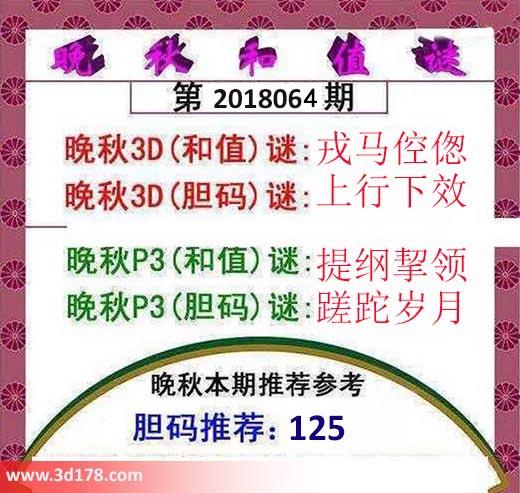 3d红五晚秋图第2018064期胆码推荐:125