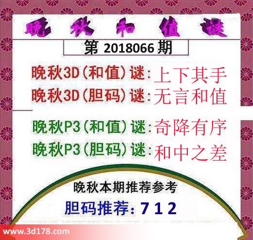 3d红五晚秋图第2018066期推荐和值谜:上下其手