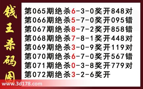 第2018072期3d钱王杀码图推荐:杀236