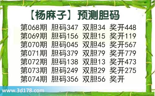 杨麻子胆码图3d第2018074期推荐:胆码356