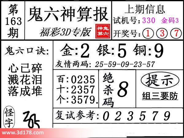 鬼六神算报3d第2018163期推荐百位:0235