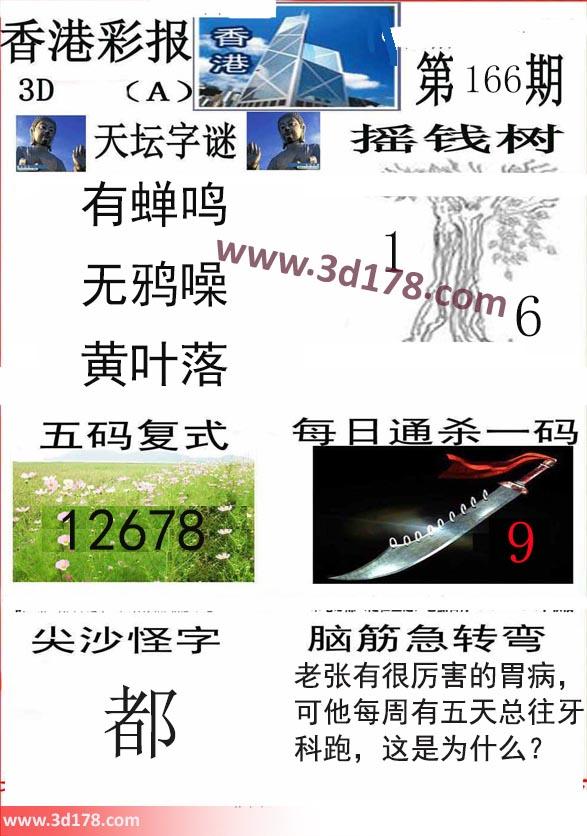 香港彩报3d第2018166期五码复式:12678