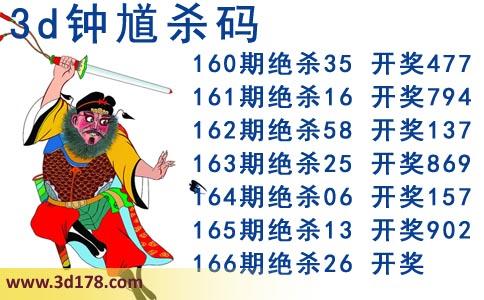 3d第2018166期钟馗杀码推荐:绝杀26