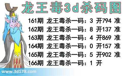龙王毒3d杀码图分析3d第2018166期杀一码:1