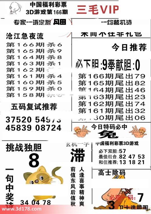 三毛图库3d第2018166期奉献胆:0