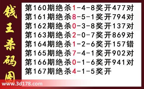 3d钱王杀码图第2018167期推荐:绝杀4