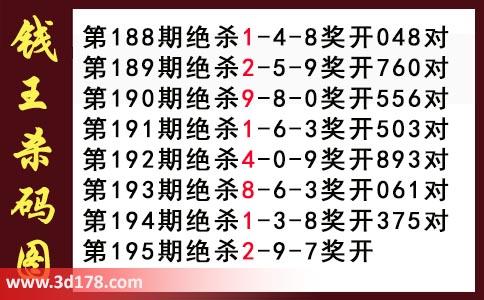 钱王杀码图3d第2018195期推荐:绝杀2
