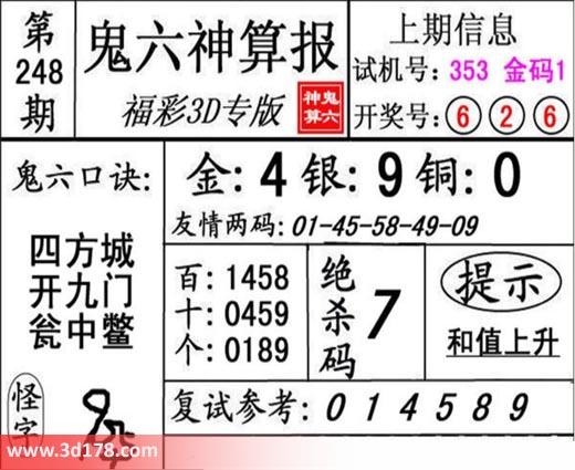 鬼六神算报3d第2018248期推荐绝杀码:7